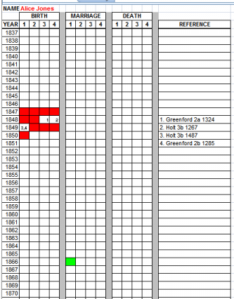 View of spreadsheet